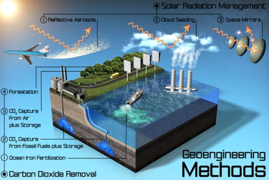 geoengineering 2